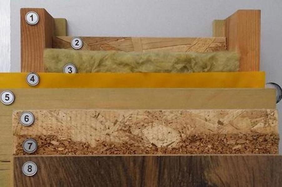 Монтаж и отделка внутренних помещений в деревянном доме