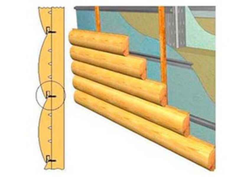 Правила и принципы сборки деревянных фасадных обшивок