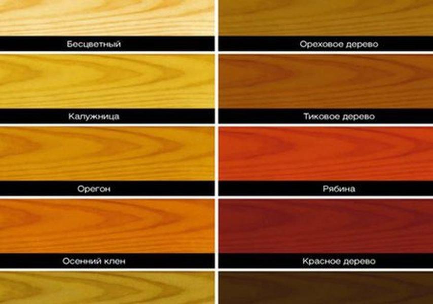 Варианты внешней и внутренней отделки деревянного дома