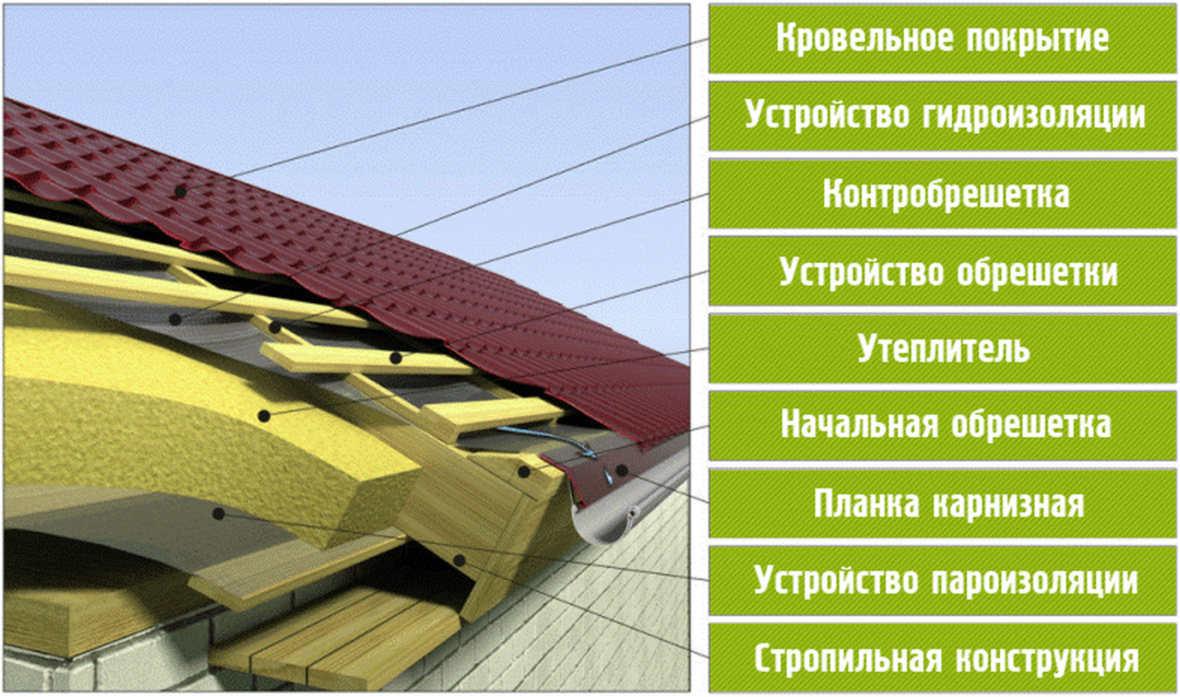 Пароизоляция продажа новосибирск