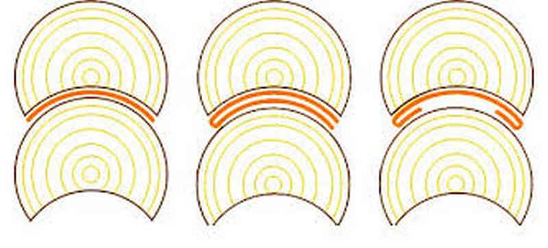 Схема подворота джутовой ленты
