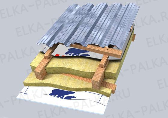 URSA(Урса) ТеплоСтандарт минеральная вата в рулоне